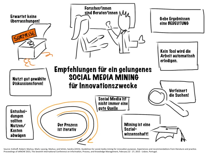 02_guidelines_smm_deutsch